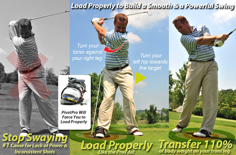 Pivotpro Golf Swing Sequence Lessons Instruction Pivot