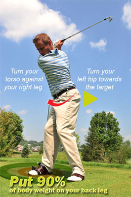 How to fix Reverse Pivot in Golf - Swing Lessons, Golf Tips